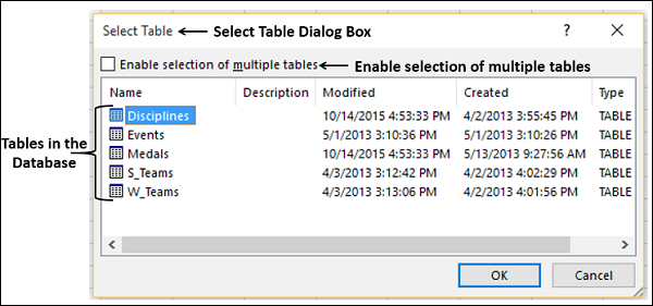Select Table Dialog Box