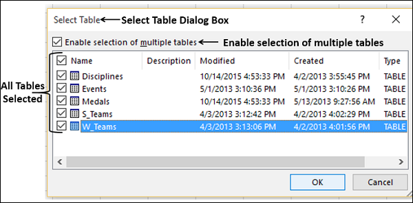 Select Tables