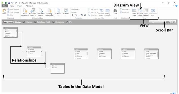 Viewing Relationships between Tables