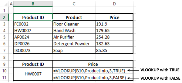 Vlookup Function with False