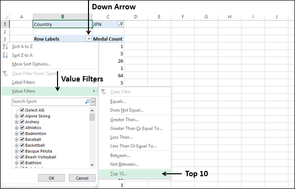 Excel DAX - Ranking and Comparing Values - Tutorialspoint