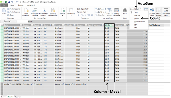 Excel DAX - Quick Guide - Tutorialspoint