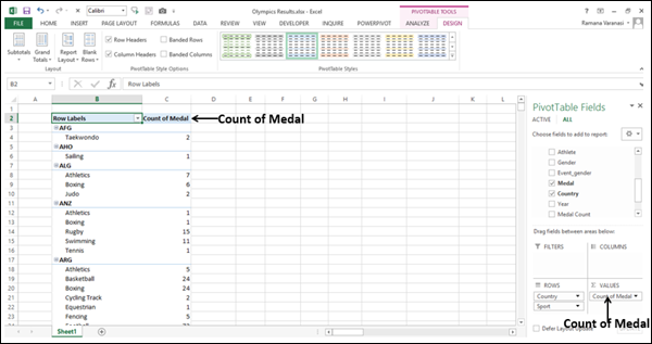 Medal column Count