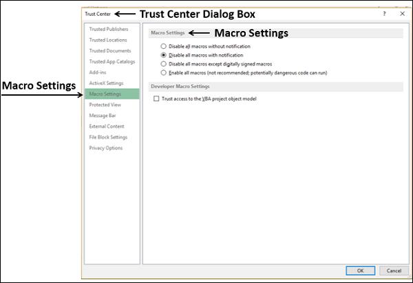 Excel Macros - Security - Tutorialspoint