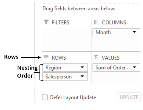 Changing Nesting Order