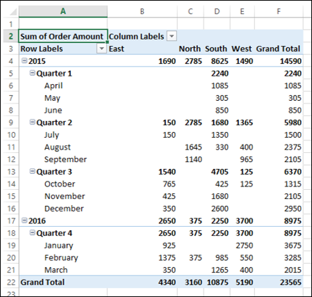 Excel Pivot Tables - Reports