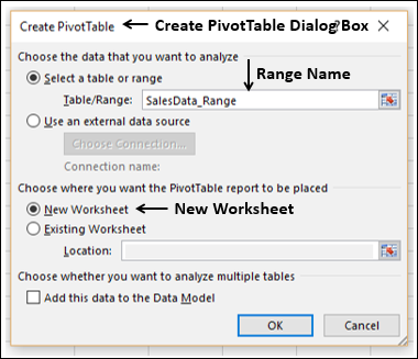 Excel Pivot Tables Creation