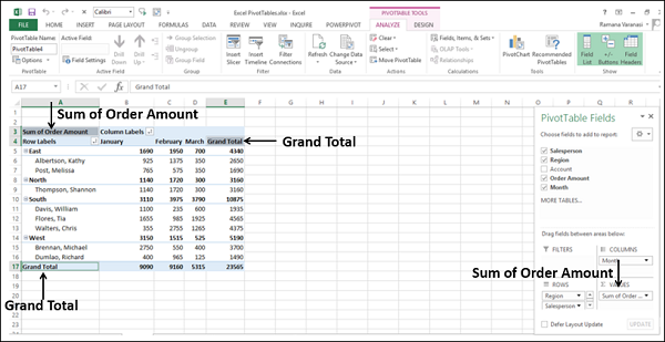 Excel Pivot Tables - Summarizing Values - Tutorialspoint