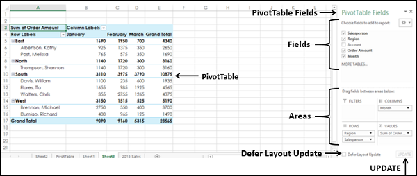 Excel Pivot Tables Fields Tutorialspoint