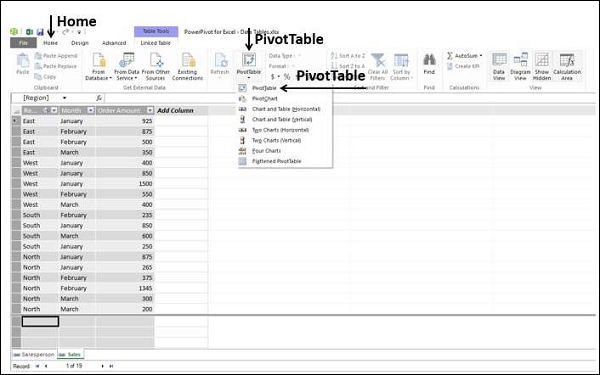 Creating Power PivotTable