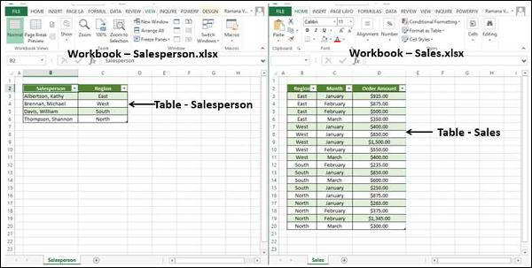 Excel Power Pivot - Quick Guide - Tutorialspoint