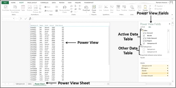 Active Data Table