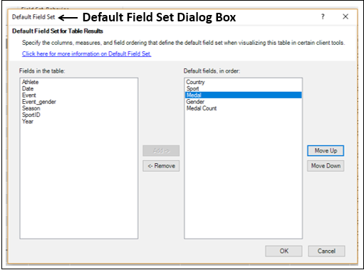 Default Dialog Box