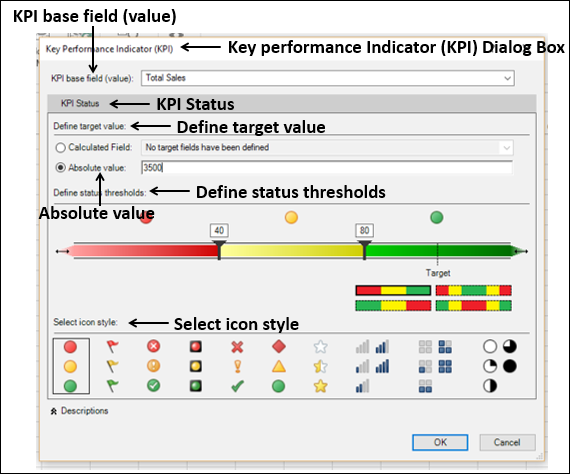 excel power view key performance indicators