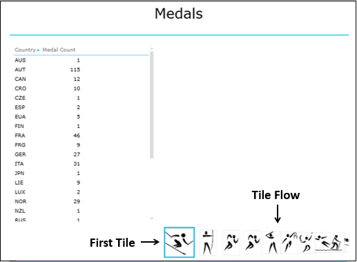 Medals First Tile