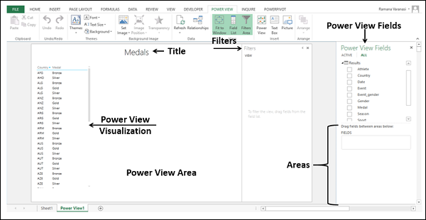 Power View Sheet Layout