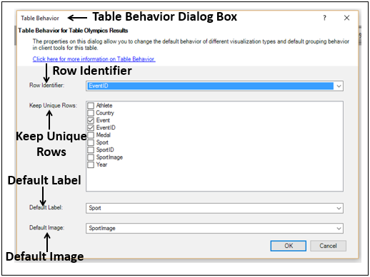 Table Behavior Dialog Box