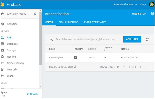 Firebase Email Authentication User
