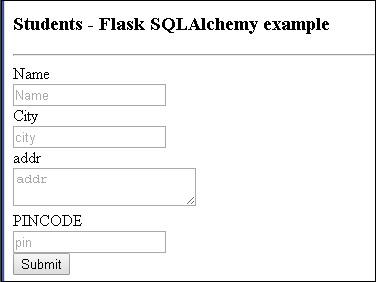 Flask – SQLAlchemy