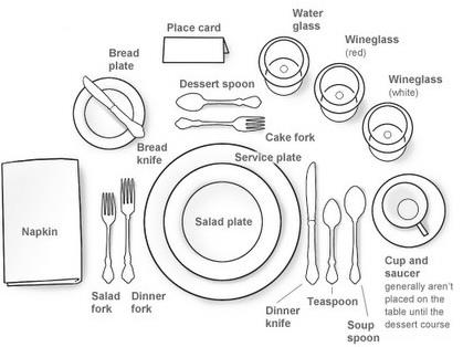 sc 1 st  TutorialsPoint : ala carte table setting - pezcame.com