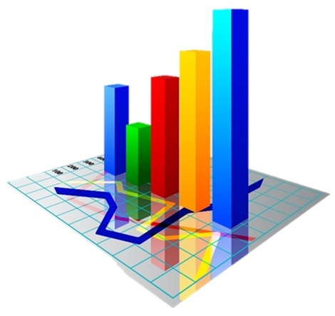 how to provide sales forecast