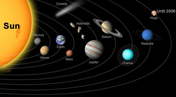 biggest to smallest planets in solar system - photo #39