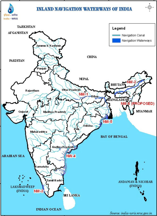 Waterways of India