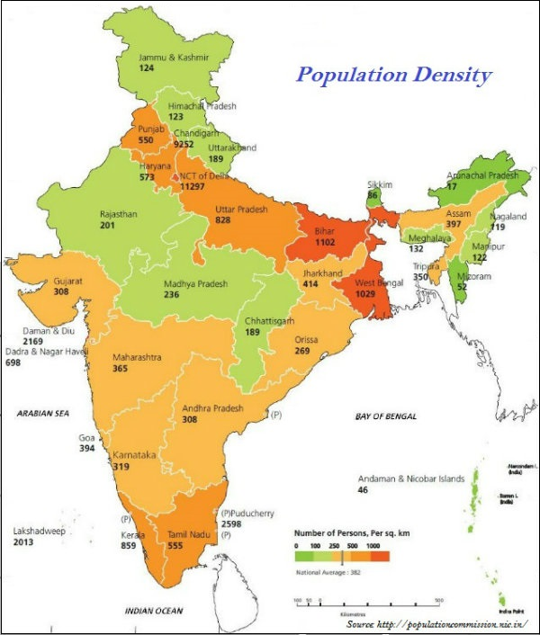 Indian Population Density