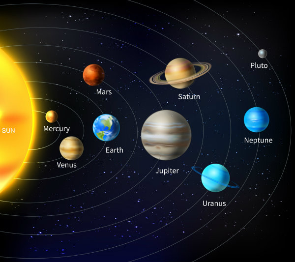 milky way solar system with graph - photo #20