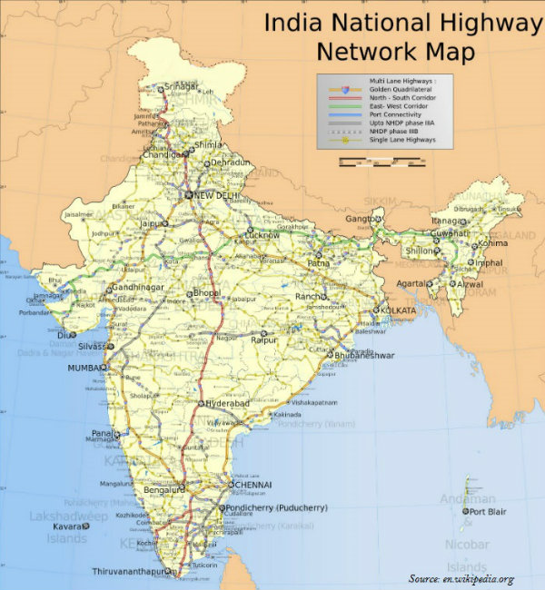 India National Highway