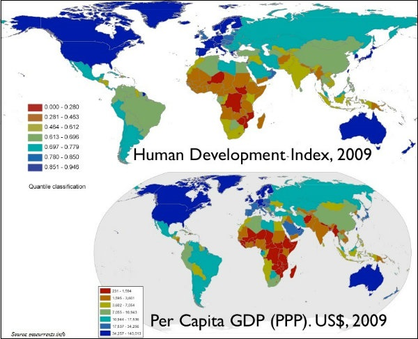HDI and GDP