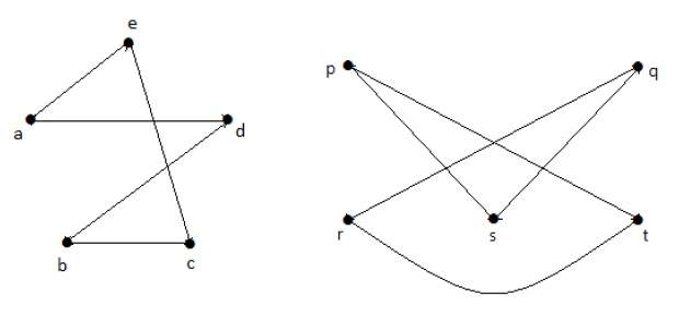 graphs graph theory and vertex 1 graph theory 7 1 9 graph colouring vertex colouring edge colouring k-vertex-critical graphs approximation algorithms upper bounds for the vertex chromatic number.