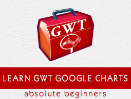 GWT Google Charts Tutorial