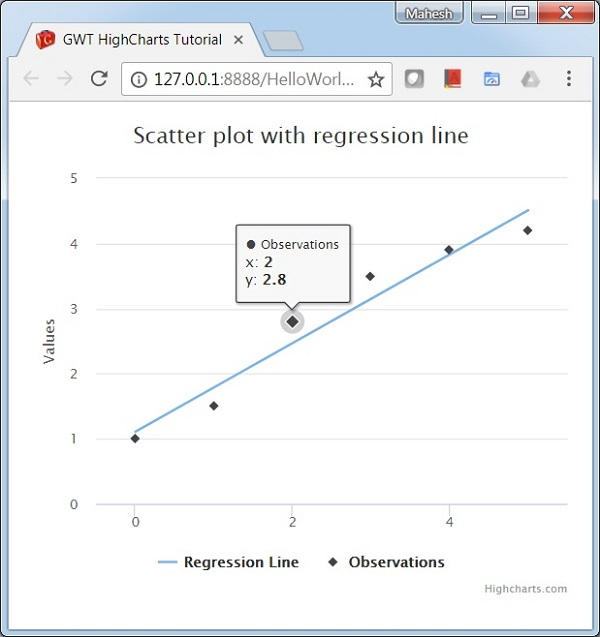 Scatter Chart with Regression Line