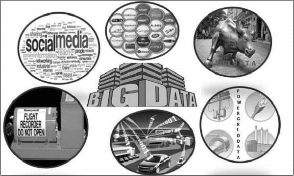 Hadoop - Big Data Overview - Tutorialspoint