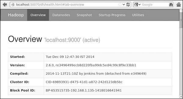 Hadoop On Browser