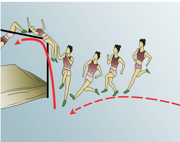 How to play High Jump?