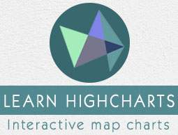 Highcharts Tutorial
