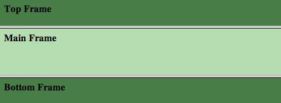 HTML Horizontal Frames
