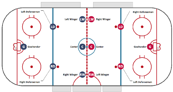 Rink Design on Hockey Rink Layout Lines