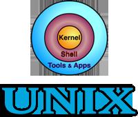 Download unix internals: a practical approach ebook free video.