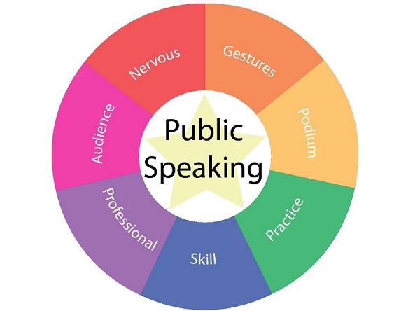 Oradores públicos