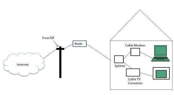 cable connection diagram   24 wiring diagram images