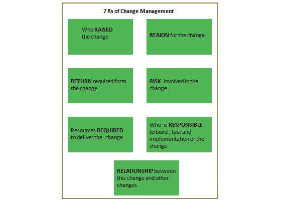 itil release management process pdf