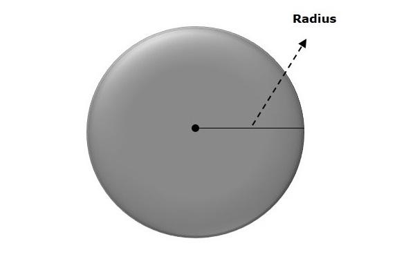 تعلم JavaFx ..مقال 29_ التعامل مع الرسوم ثلاثية الابعاد JavaFX 3D Shapes 3d_sphere