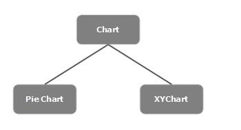 الوسم javafx على المنتدى منتدى مصر التقني Charts
