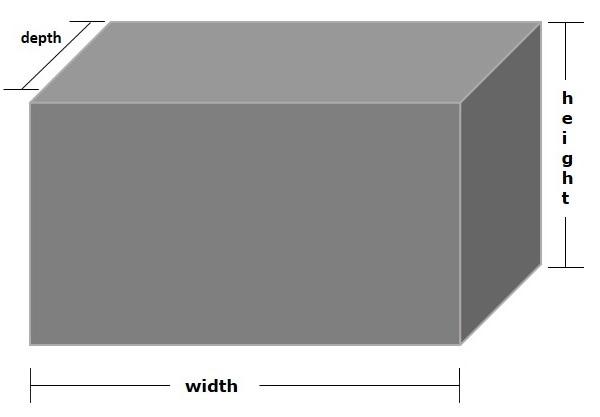 JavaFX - 3D Shape Box