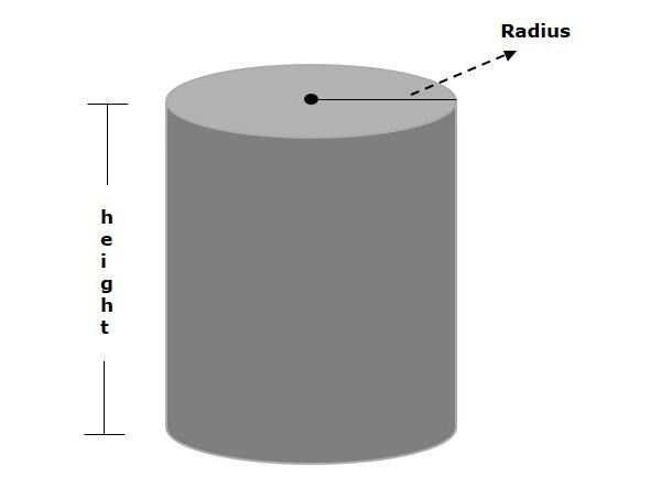 تعلم JavaFx ..مقال 29_ التعامل مع الرسوم ثلاثية الابعاد JavaFX 3D Shapes Cylinder