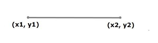 تعلم JavaFx ..مقال 28_ التعامل مع الرسوم ثنائية الابعاد JavaFX 2D Shapes Line