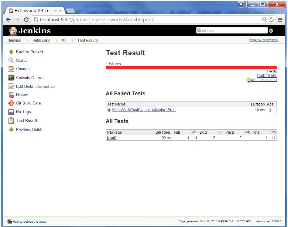 Jenkins - Unit Testing